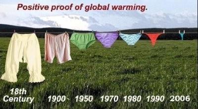 bevis-foer-ett-varmare-klimat-1.jpg.0dde0b62ae65d1d046a147abd7b4c632.jpg