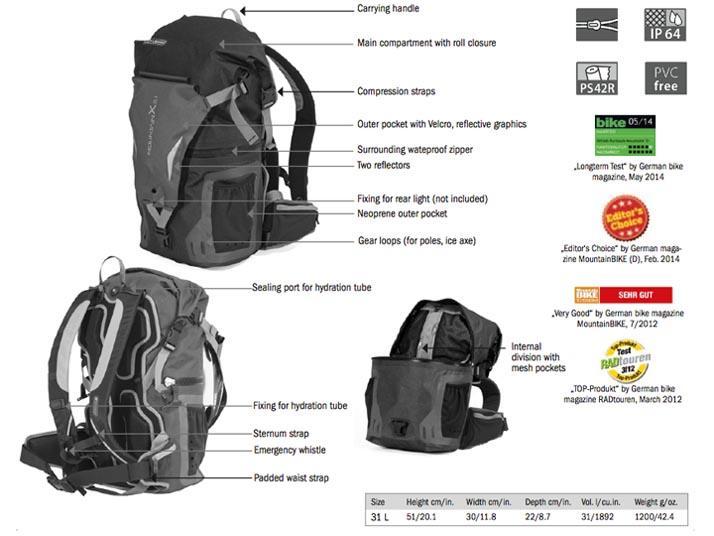 Vattentäta ryggsäckar Kläder & Prylar Edgeforum